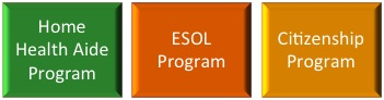 IIIC Programs